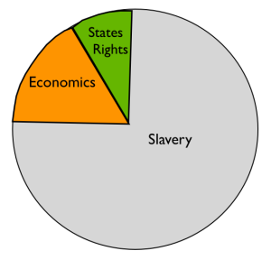 causes-pie-chart